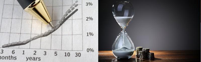 Warren Buffet's advice: time is money